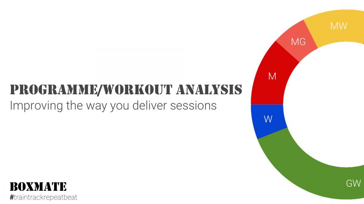 Workout Data &Programming Analysis | Coming Soon!