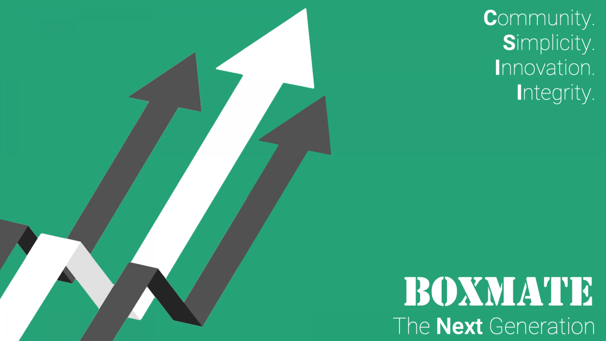 Coaches – The next generation of BoxMate is on its way to you – and it's TASTY!